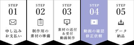 制作の流れのステップ4|動画の確認・修正依頼
